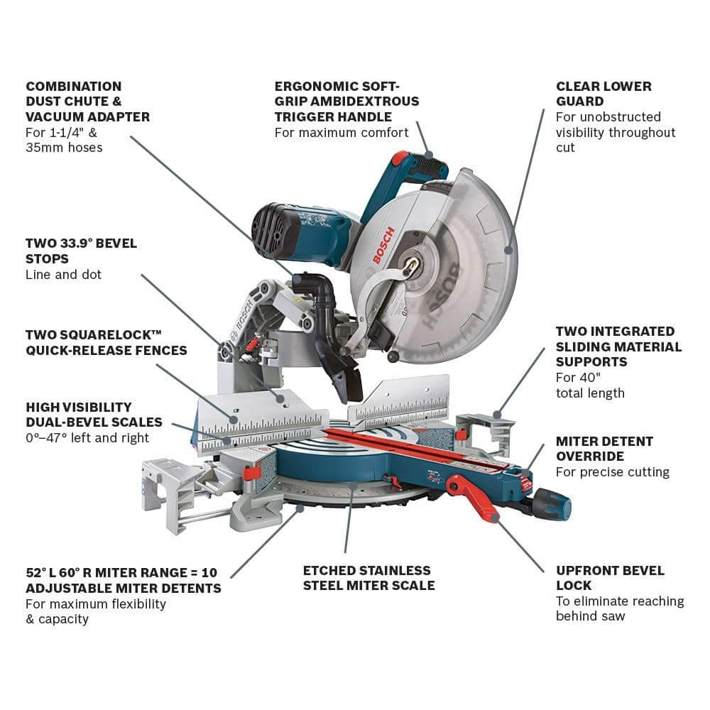 miter saw vs circular saw review which is best.